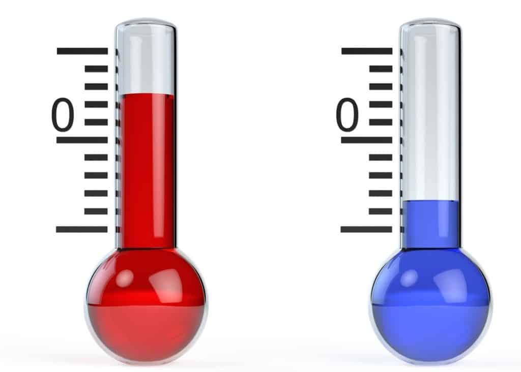 Calibrate Candy Thermometer