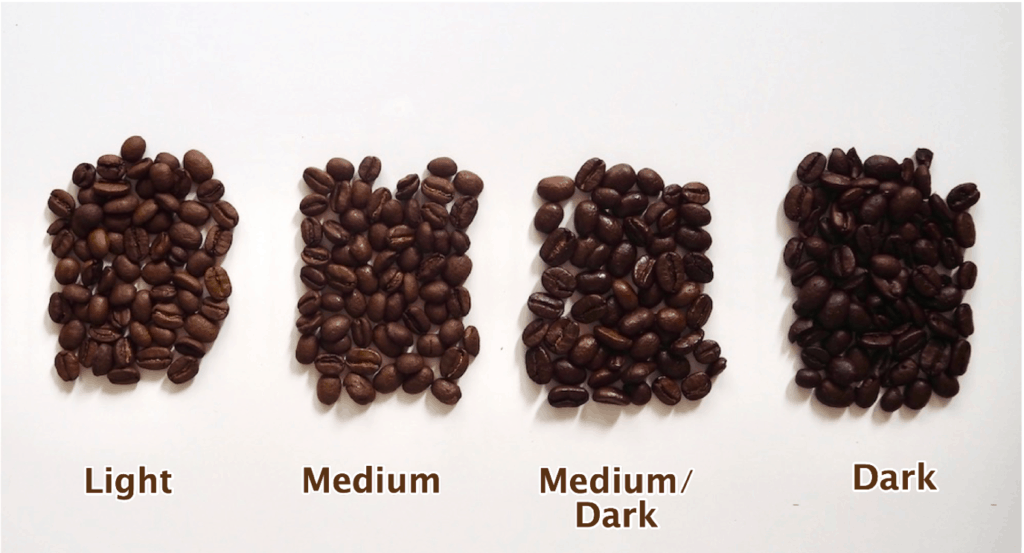 The Different Types of Roast Coffee